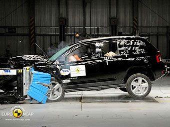 Краш-тест Jeep Compass