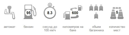 Характеристики авто Мазда CX-7