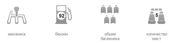 Характеристики УАЗ Патриот 2015 года