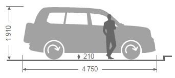 параметры машины УАЗ Патриот 2015 года