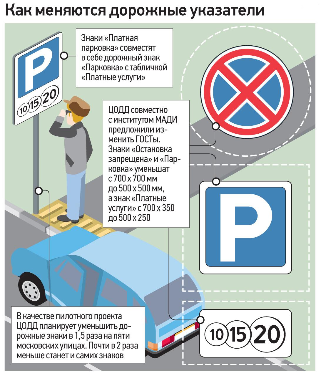 Реформы дорожных знаков: Готовим зрение к  миниатюрам